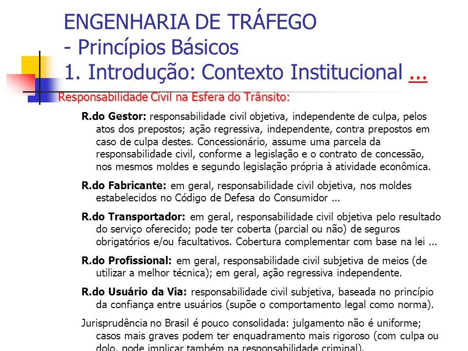 ENGENHARIA DE TRÁFEGO - Princípios Básicos 1. Introdução: Contexto Institucional...... Responsabilidade Civil na Esfera do Trânsito: R.do Gestor: resp
