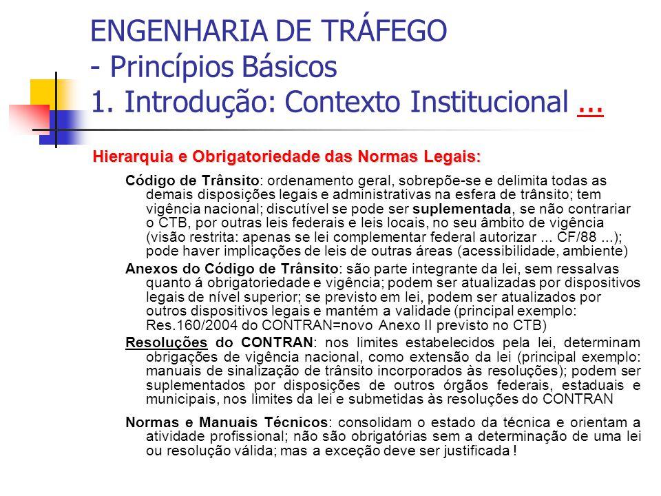 ENGENHARIA DE TRÁFEGO - Princípios Básicos 1. Introdução: Contexto Institucional...... Hierarquia e Obrigatoriedade das Normas Legais: Código de Trâns