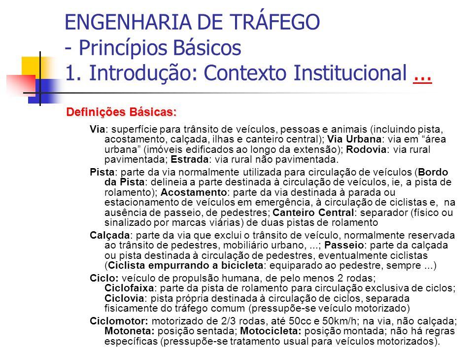 ENGENHARIA DE TRÁFEGO - Princípios Básicos 1. Introdução: Contexto Institucional...... Definições Básicas: Via: superfície para trânsito de veículos,