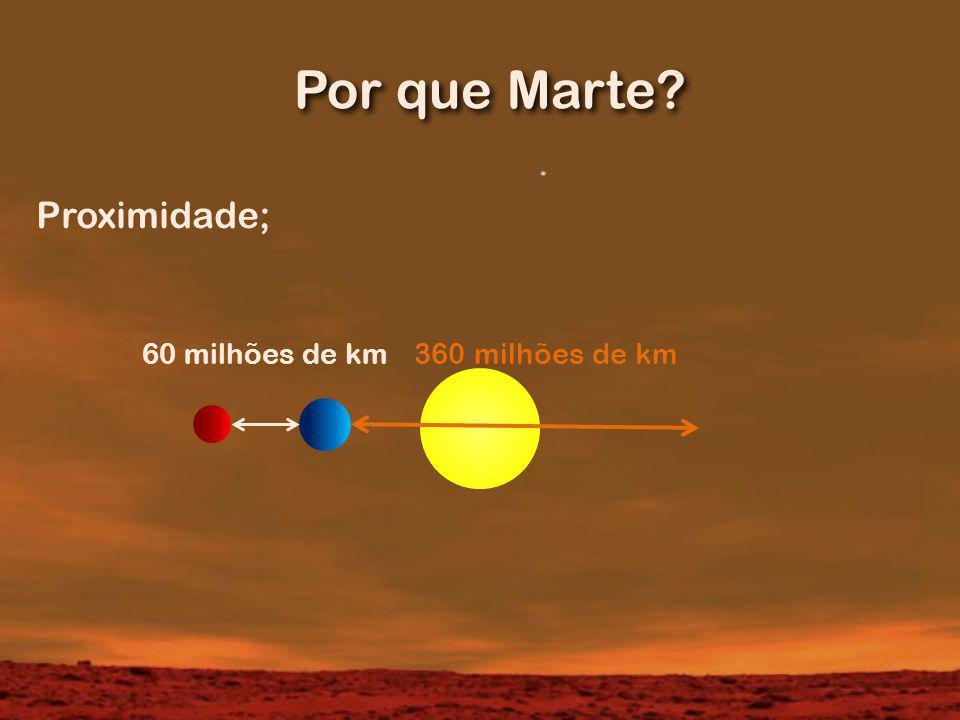 Por que Marte? Proximidade; 60 milhões de km 360 milhões de km