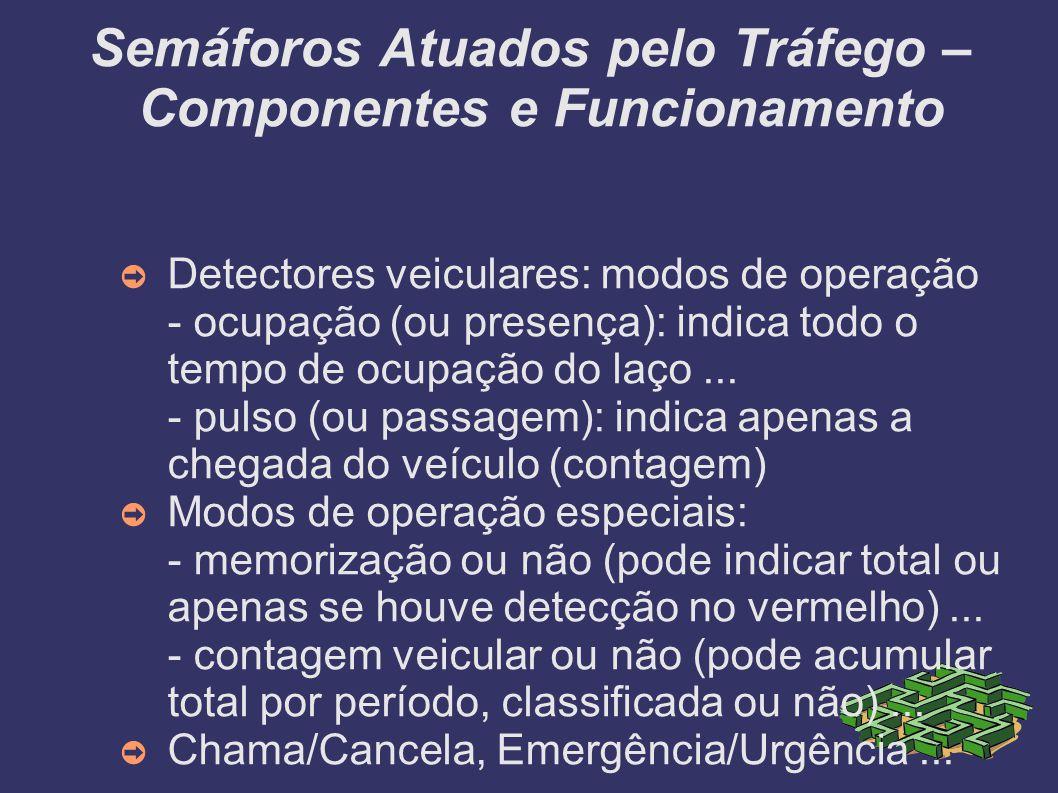 Semáforos Atuados pelo Tráfego – Componentes e Funcionamento Detectores veiculares: modos de operação - ocupação (ou presença): indica todo o tempo de