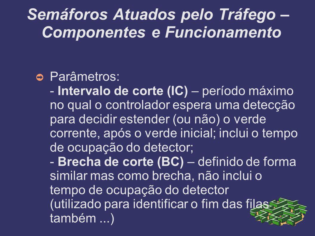 Semáforos Atuados pelo Tráfego – Componentes e Funcionamento Parâmetros: - Intervalo de corte (IC) – período máximo no qual o controlador espera uma d
