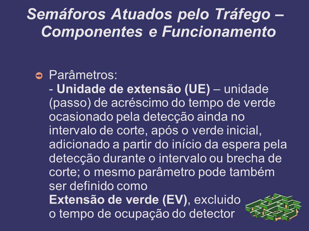 Semáforos Atuados pelo Tráfego – Componentes e Funcionamento Parâmetros: - Unidade de extensão (UE) – unidade (passo) de acréscimo do tempo de verde o