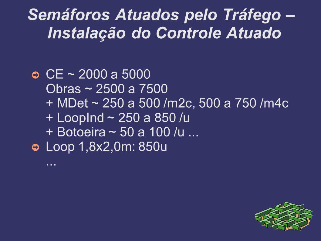 Semáforos Atuados pelo Tráfego – Instalação do Controle Atuado CE ~ 2000 a 5000 Obras ~ 2500 a 7500 + MDet ~ 250 a 500 /m2c, 500 a 750 /m4c + LoopInd