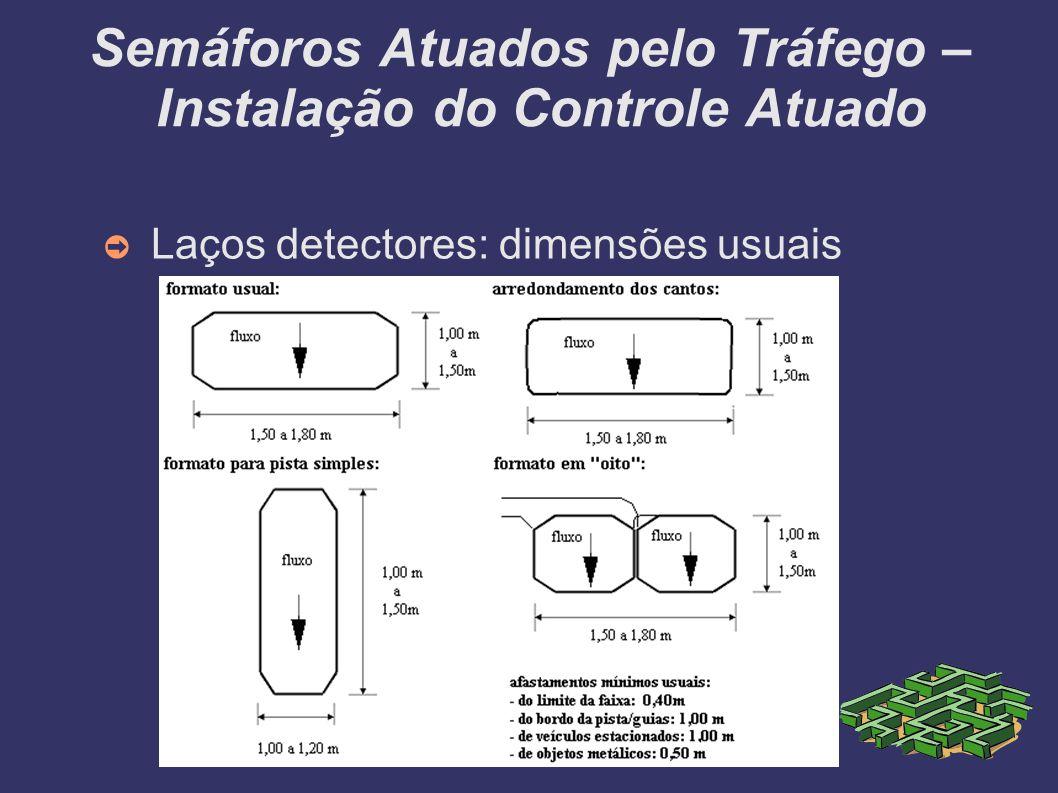 Semáforos Atuados pelo Tráfego – Instalação do Controle Atuado Laços detectores: dimensões usuais