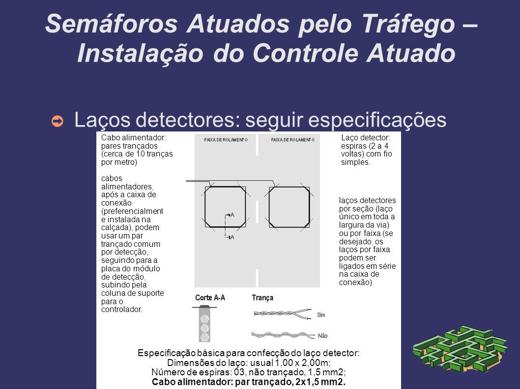 Semáforos Atuados pelo Tráfego – Instalação do Controle Atuado Laços detectores: seguir especificações Cabo alimentador: pares trançados (cerca de 10