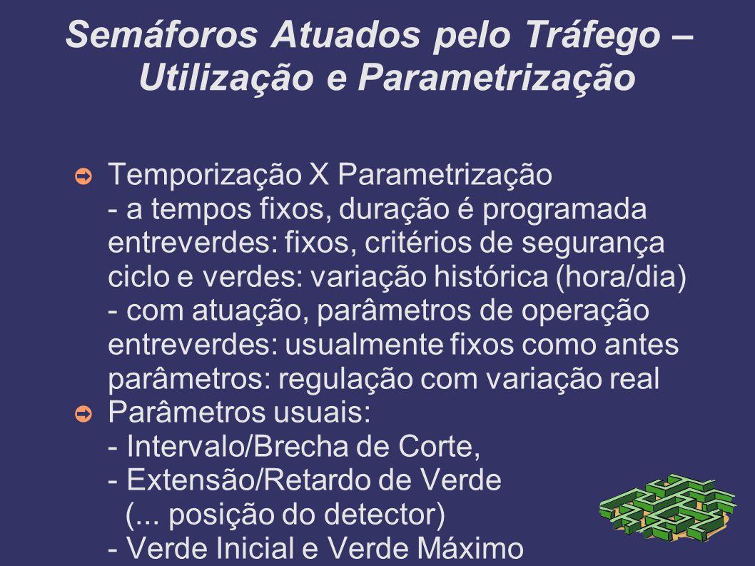 Semáforos Atuados pelo Tráfego – Utilização e Parametrização Temporização X Parametrização - a tempos fixos, duração é programada entreverdes: fixos,