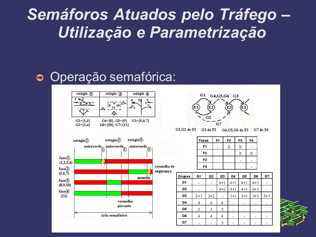 Semáforos Atuados pelo Tráfego – Utilização e Parametrização Operação semafórica: