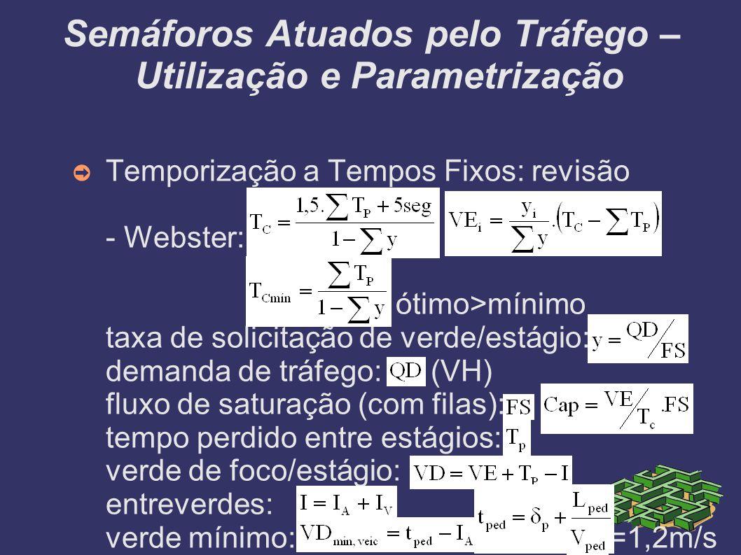 Semáforos Atuados pelo Tráfego – Utilização e Parametrização Temporização a Tempos Fixos: revisão - Webster: ótimo>mínimo taxa de solicitação de verde