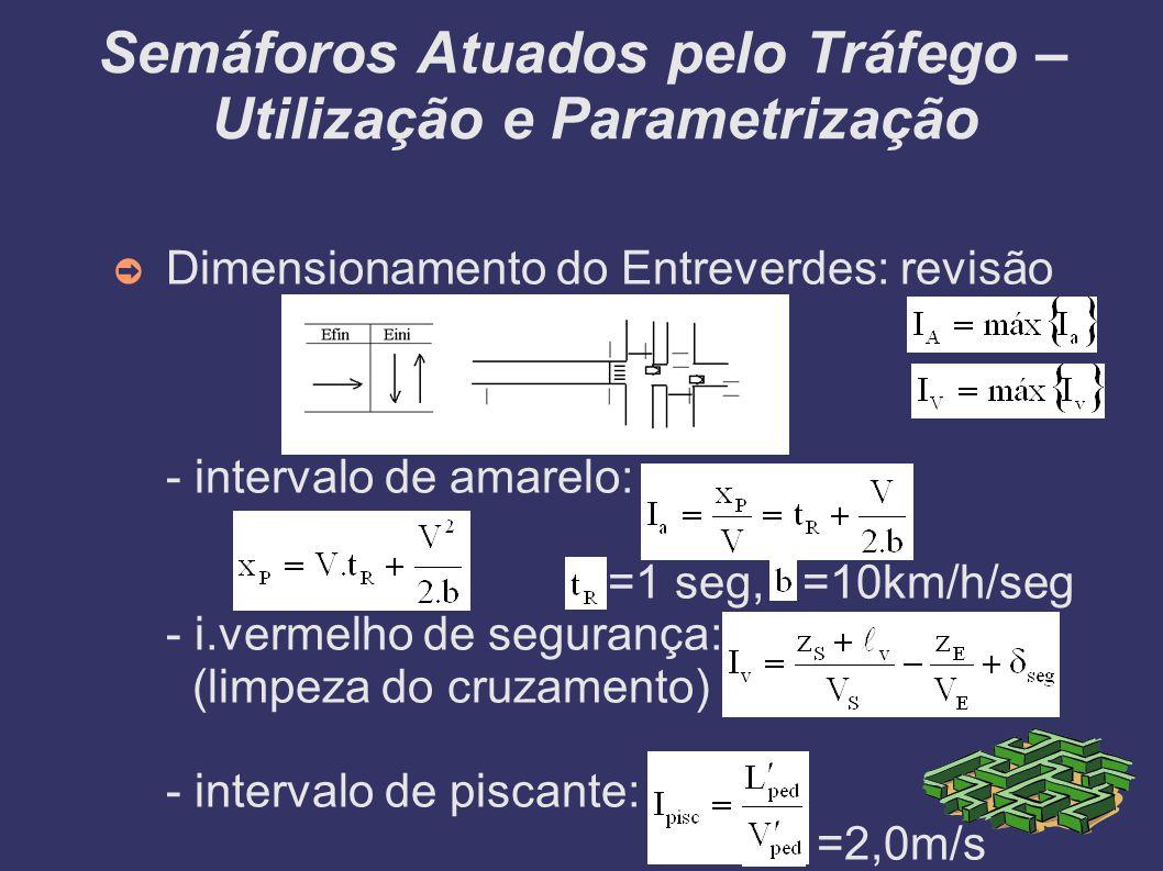 Semáforos Atuados pelo Tráfego – Utilização e Parametrização Dimensionamento do Entreverdes: revisão - intervalo de amarelo: =1 seg, =10km/h/seg - i.v