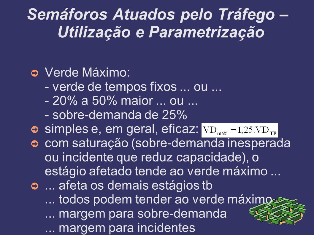 Semáforos Atuados pelo Tráfego – Utilização e Parametrização Verde Máximo: - verde de tempos fixos... ou... - 20% a 50% maior... ou... - sobre-demanda