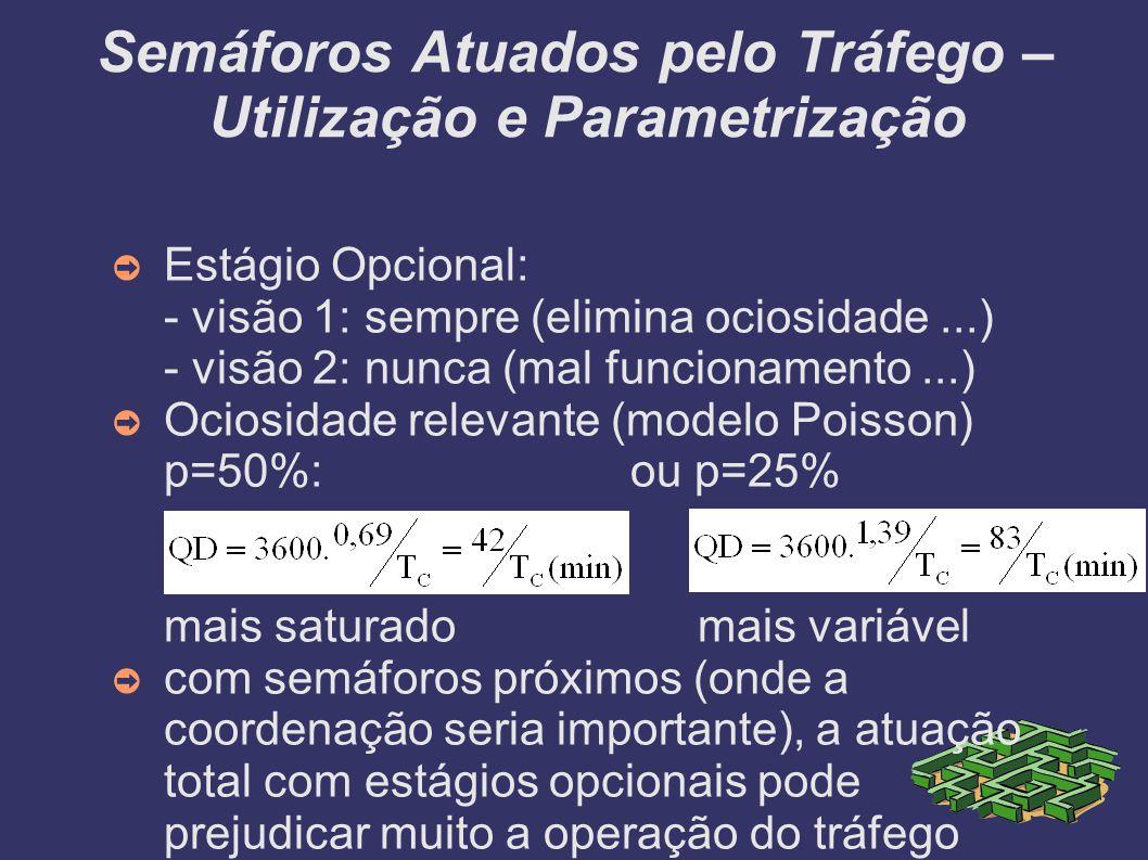Semáforos Atuados pelo Tráfego – Utilização e Parametrização Estágio Opcional: - visão 1: sempre (elimina ociosidade...) - visão 2: nunca (mal funcion
