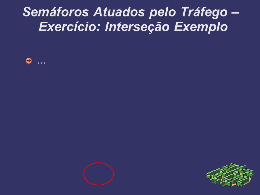 Semáforos Atuados pelo Tráfego – Exercício: Interseção Exemplo...