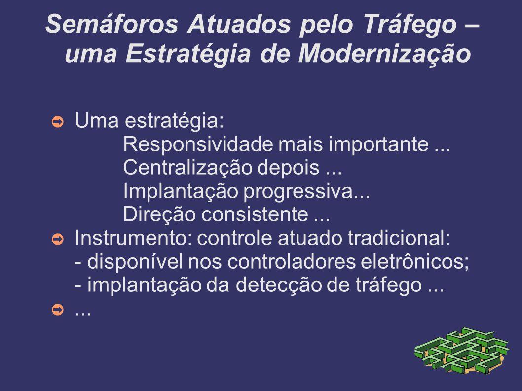 Semáforos Atuados pelo Tráfego – uma Estratégia de Modernização Uma estratégia: Responsividade mais importante... Centralização depois... Implantação