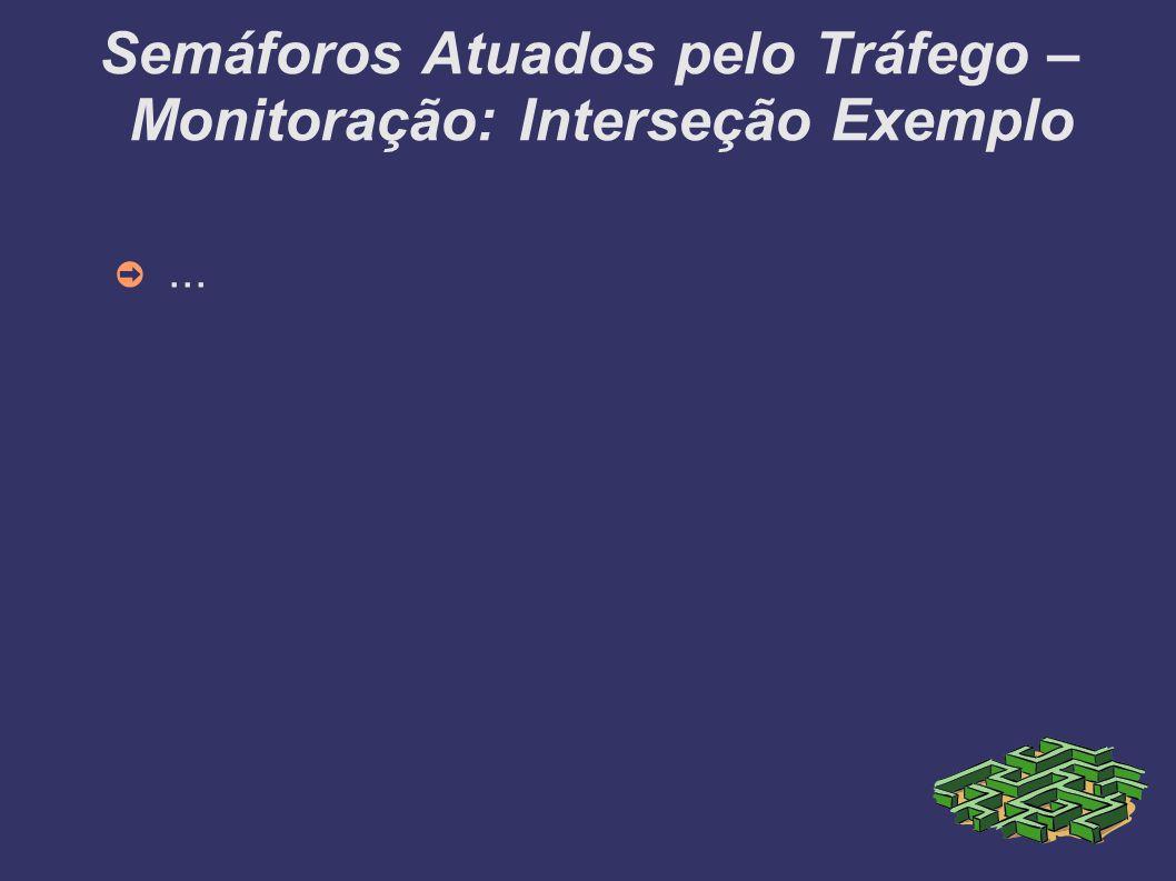 Semáforos Atuados pelo Tráfego – Monitoração: Interseção Exemplo...