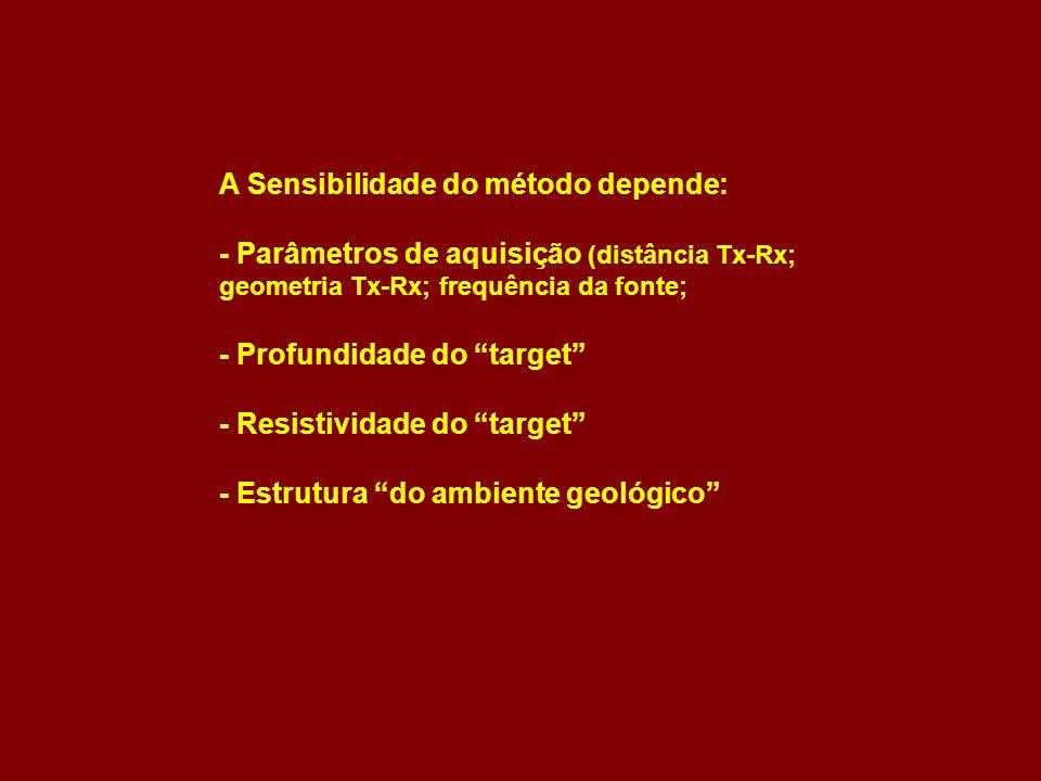 A Sensibilidade do método depende: - Parâmetros de aquisição (distância Tx-Rx; geometria Tx-Rx; frequência da fonte; - Profundidade do target - Resist