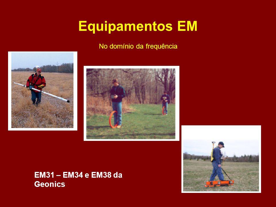 Equipamentos EM No domínio da frequência EM31 – EM34 e EM38 da Geonics