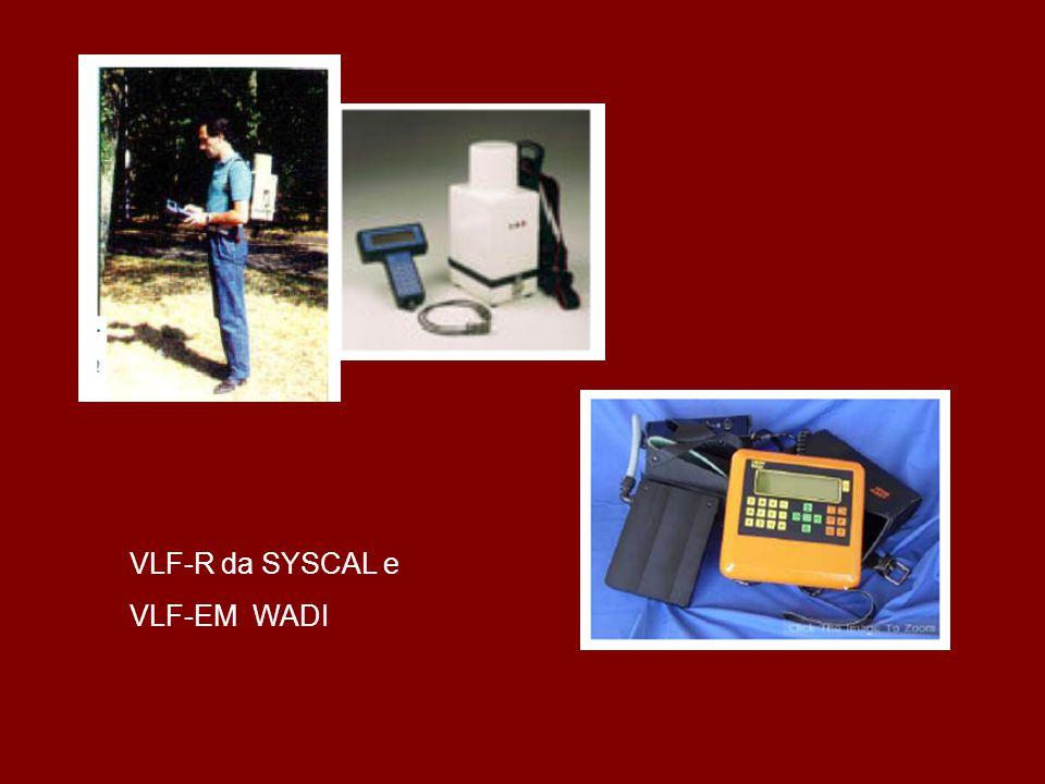 VLF-R da SYSCAL e VLF-EM WADI