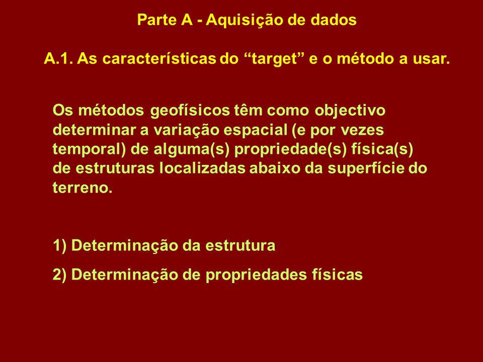 O método geofísico a usar depende de muitos factores entre os quais se podem mencionar: 1) a propriedade física que melhor se adapta ao objectivo perseguido; 2) a existência de condições que proporcionem bons contrastes dessa propriedade; 3) a provável dimensão e profundidade do alvo; 4) a variação espacial da propriedade física em jogo; 5) as condições ligadas ao local a investigar (topografia, acessos, ruído electromagnético etc) e ainda, 6) tempo, fundos e número de pessoas disponíveis para a realização do trabalho.