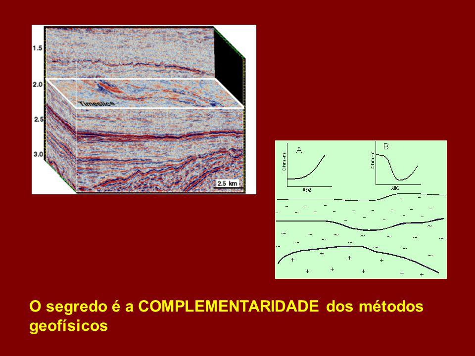 O segredo é a COMPLEMENTARIDADE dos métodos geofísicos