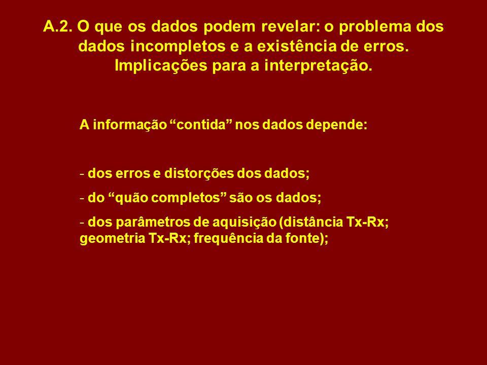 A Sensibilidade do método depende: - Parâmetros de aquisição (distância Tx-Rx; geometria Tx-Rx; frequência da fonte; - Profundidade do target - Resistividade do target - Estrutura do ambiente geológico