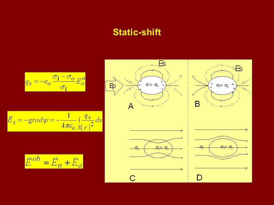 MT Static-shift correction by using TDEM data f = 1/3.9t