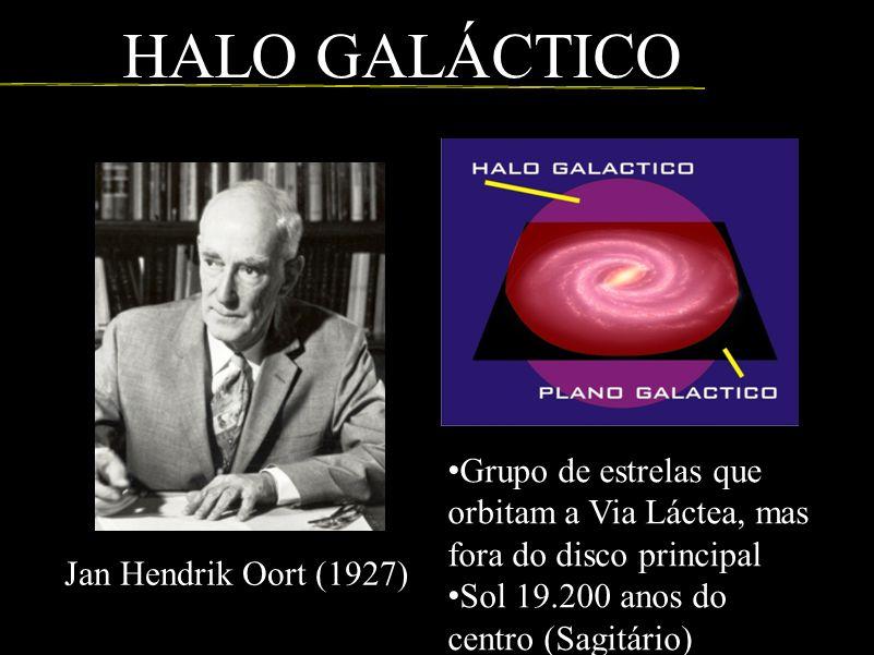 HALO GALÁCTICO Jan Hendrik Oort (1927) Grupo de estrelas que orbitam a Via Láctea, mas fora do disco principal Sol 19.200 anos do centro (Sagitário)