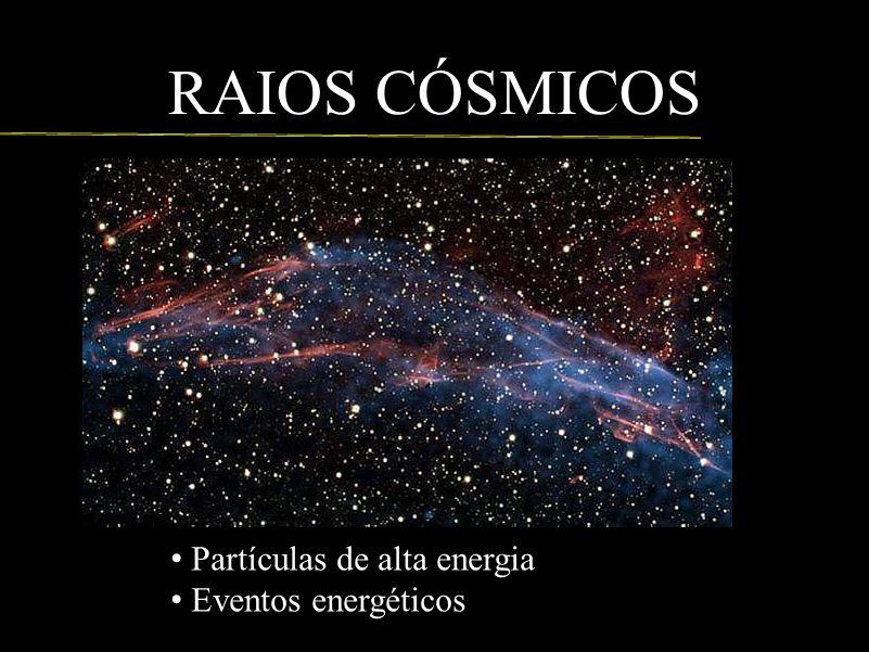 RAIOS CÓSMICOS Partículas de alta energia Eventos energéticos