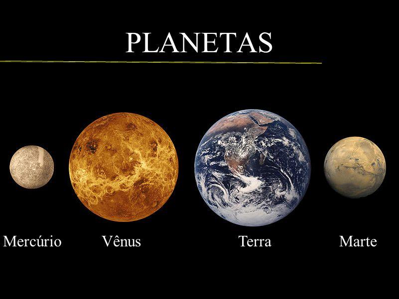 PLANETAS Mercúrio Vênus Terra Marte