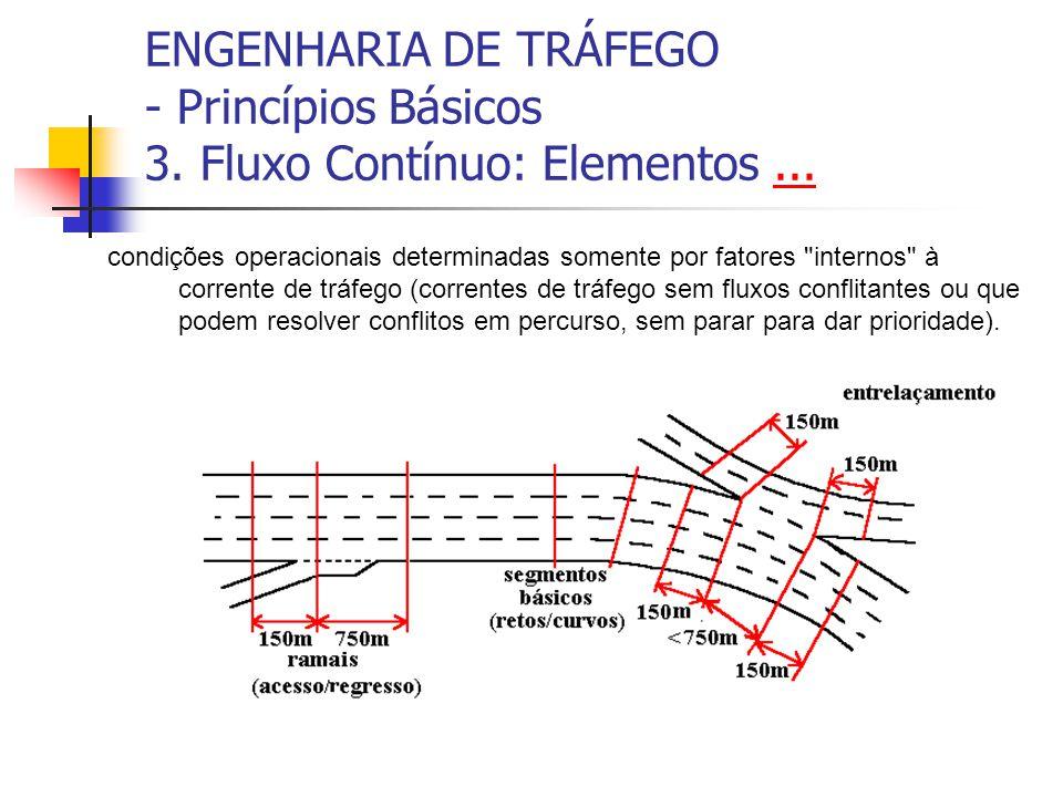 ENGENHARIA DE TRÁFEGO - Princípios Básicos 3.Fluxo Contínuo: Seg.Básicos......