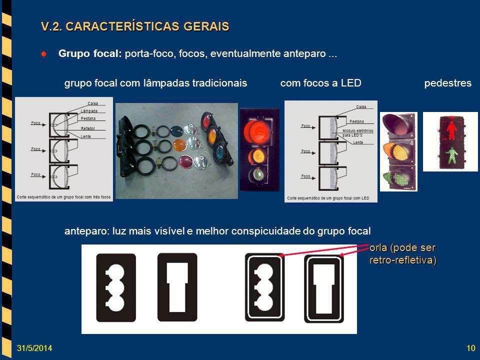 31/5/201410 V.2. CARACTERÍSTICAS GERAIS Grupo focal: porta-foco, focos, eventualmente anteparo... grupo focal com lâmpadas tradicionaiscom focos a LED