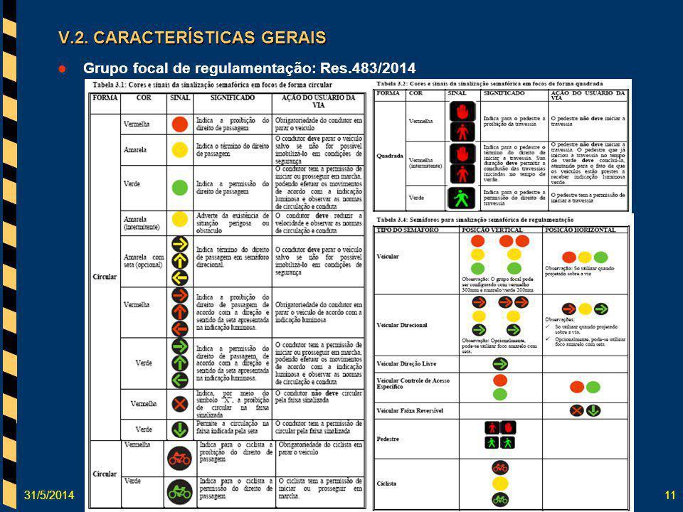31/5/201411 Grupo focal de regulamentação: Res.483/2014 V.2. CARACTERÍSTICAS GERAIS