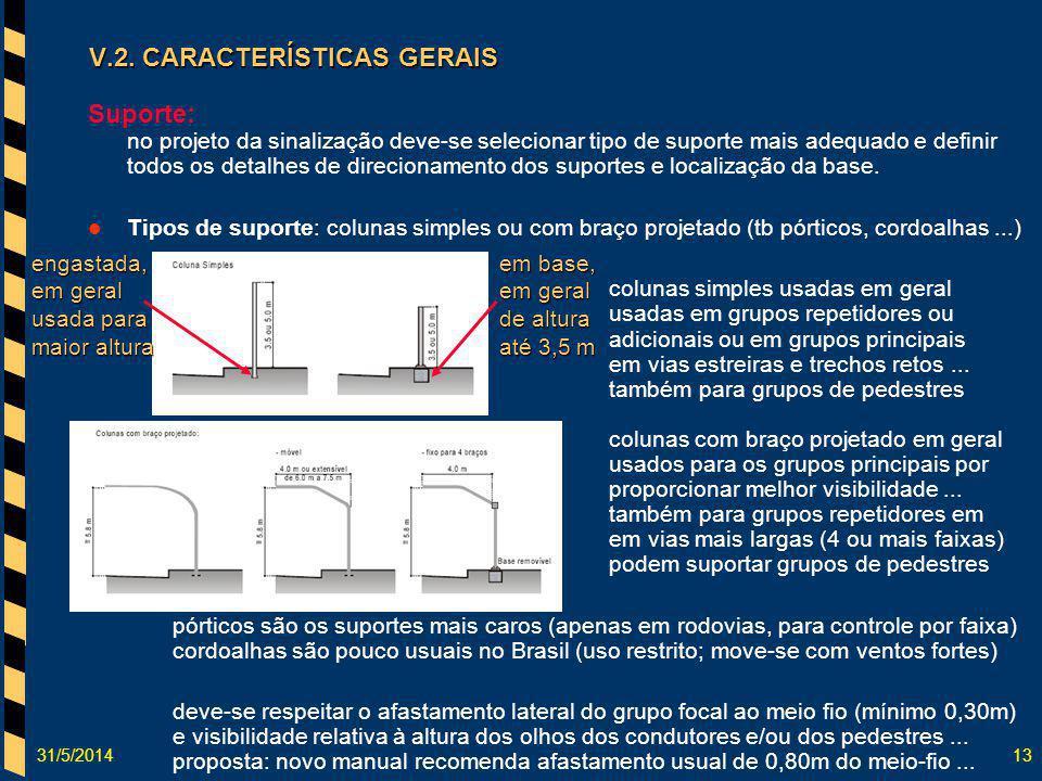 31/5/201413 Suporte: no projeto da sinalização deve-se selecionar tipo de suporte mais adequado e definir todos os detalhes de direcionamento dos supo