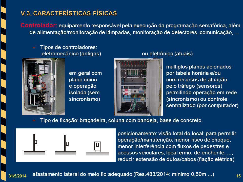 31/5/201415 Controlador: equipamento responsável pela execução da programação semafórica, além de alimentação/monitoração de lâmpadas, monitoração de