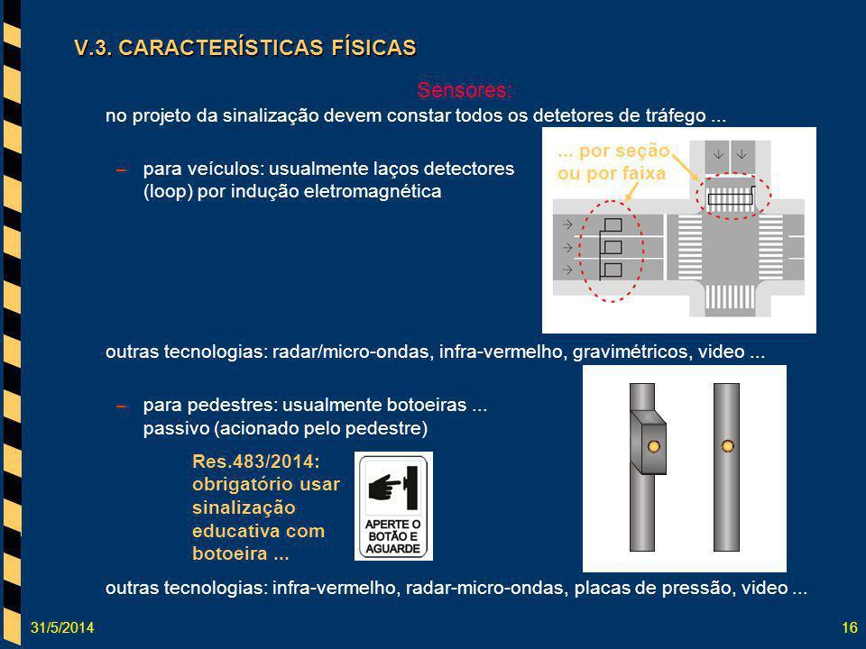 31/5/201416 Sensores: no projeto da sinalização devem constar todos os detetores de tráfego... – para veículos: usualmente laços detectores (loop) por