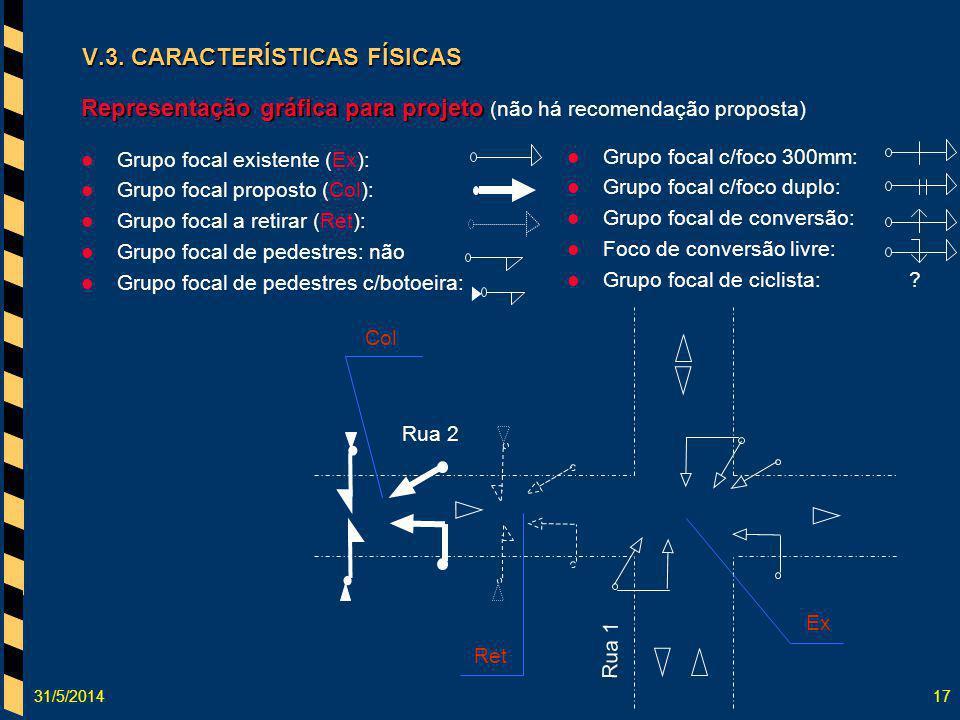 31/5/201417 Representação gráfica para projeto Representação gráfica para projeto (não há recomendação proposta) Grupo focal existente (Ex): Grupo foc