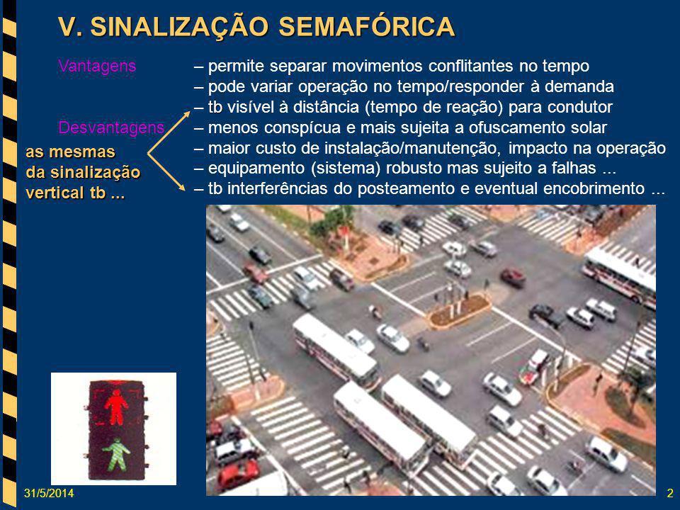 31/5/201453 Exemplo: critérios gerais de uso para grupos focais de pedestres da CET/Sp – como regra, usar grupos focais de pedestres para controlar movimentos de pedestres sem fluxo veicular conflitante (travessias protegidas)...