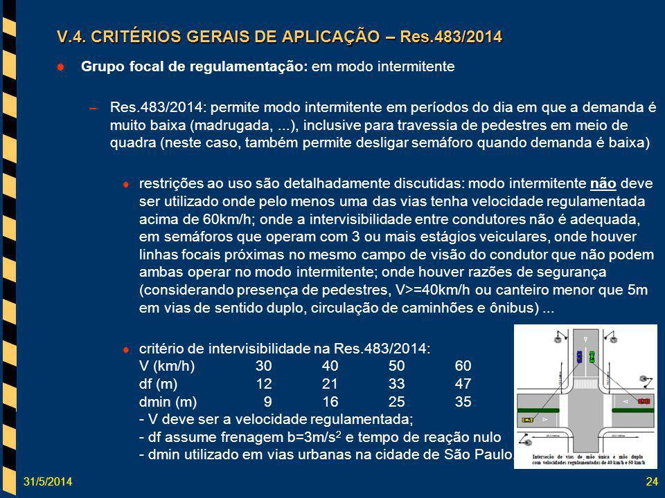31/5/201424 Grupo focal de regulamentação: em modo intermitente – Res.483/2014: permite modo intermitente em períodos do dia em que a demanda é muito
