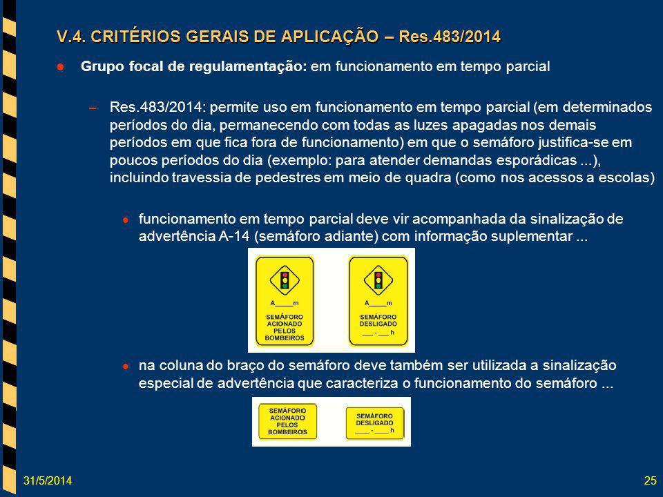 31/5/201425 Grupo focal de regulamentação: em funcionamento em tempo parcial – Res.483/2014: permite uso em funcionamento em tempo parcial (em determi