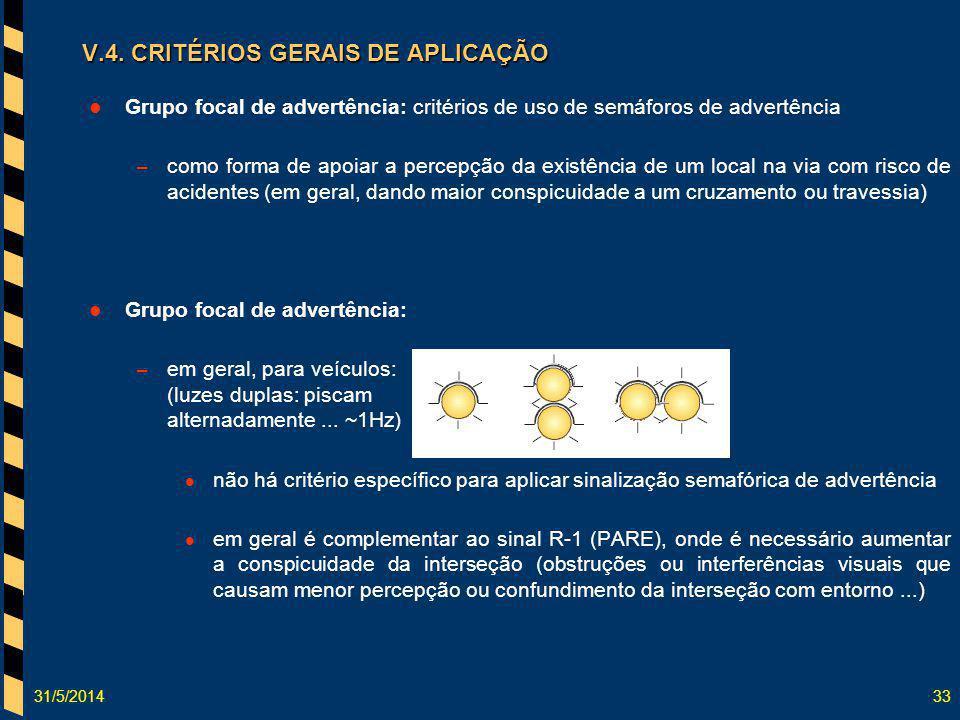 31/5/201433 Grupo focal de advertência: critérios de uso de semáforos de advertência – como forma de apoiar a percepção da existência de um local na v