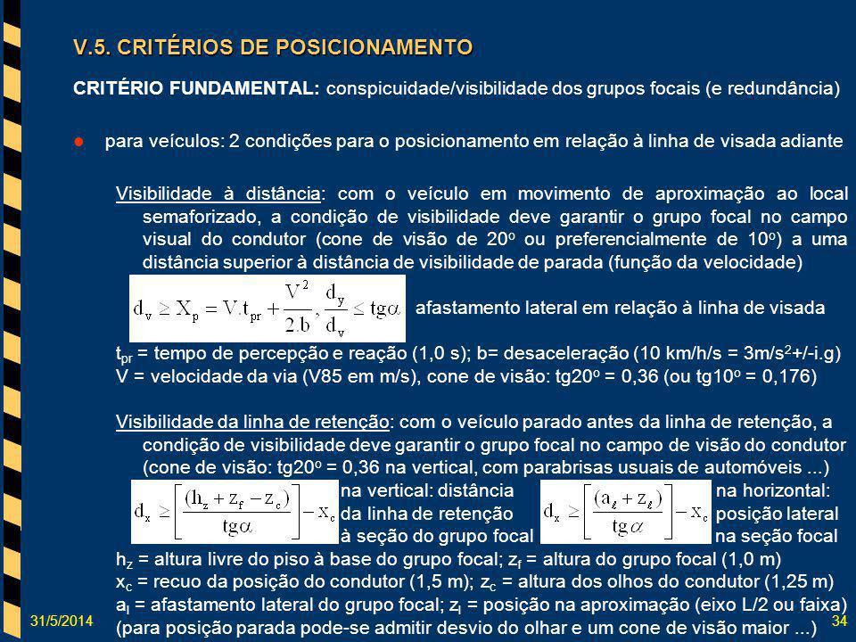31/5/201434 V.5. CRITÉRIOS DE POSICIONAMENTO CRITÉRIO FUNDAMENTAL: conspicuidade/visibilidade dos grupos focais (e redundância) para veículos: 2 condi