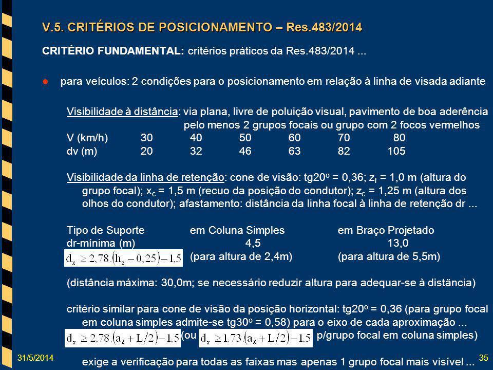 31/5/201435 V.5. CRITÉRIOS DE POSICIONAMENTO – Res.483/2014 CRITÉRIO FUNDAMENTAL: critérios práticos da Res.483/2014... para veículos: 2 condições par