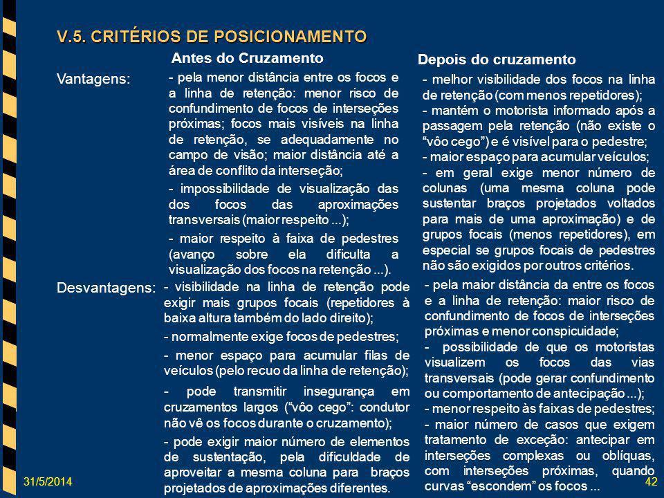 31/5/201442 Vantagens: Desvantagens: V.5. CRITÉRIOS DE POSICIONAMENTO - pela menor distância entre os focos e a linha de retenção: menor risco de conf