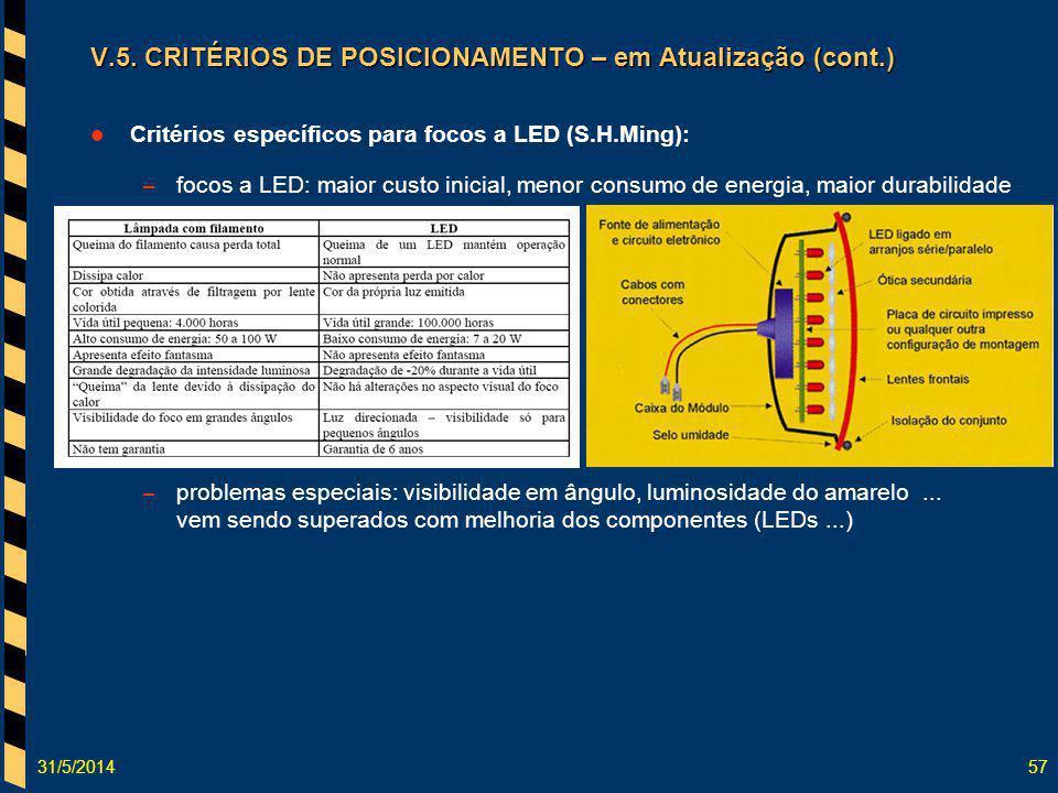 31/5/201457 Critérios específicos para focos a LED (S.H.Ming): – focos a LED: maior custo inicial, menor consumo de energia, maior durabilidade – prob