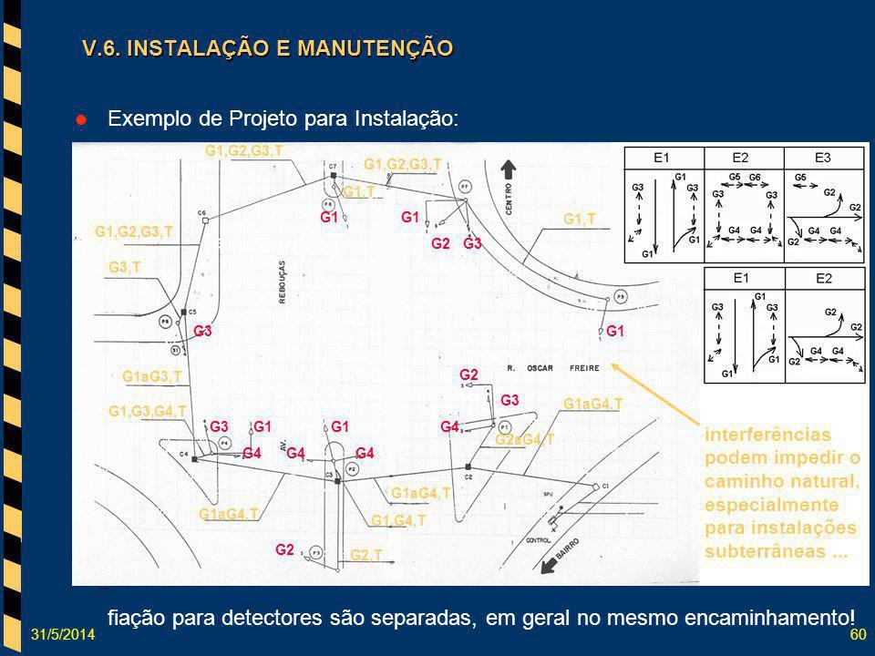 31/5/201460 V.6. INSTALAÇÃO E MANUTENÇÃO Exemplo de Projeto para Instalação: fiação para detectores são separadas, em geral no mesmo encaminhamento! G