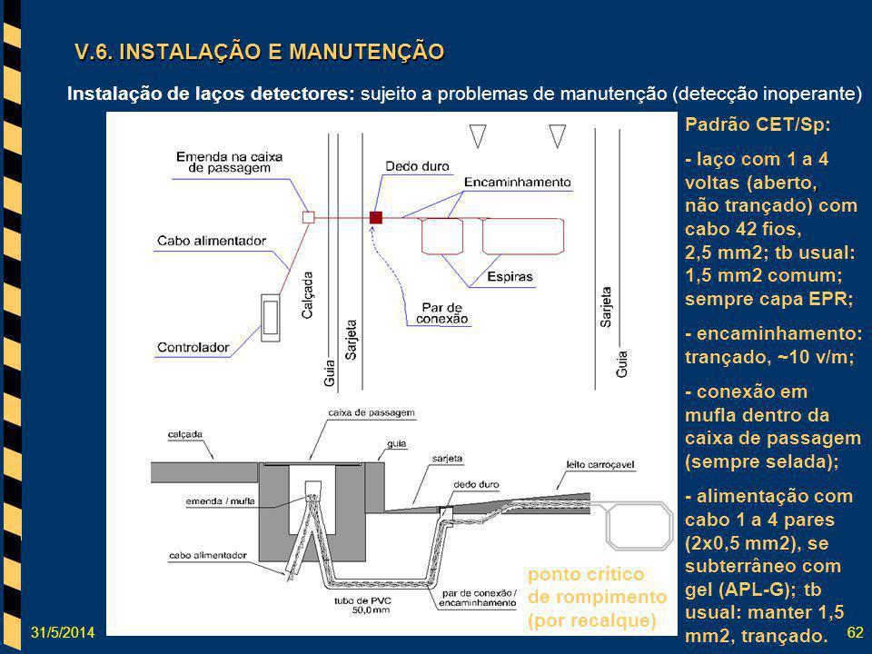31/5/201462 V.6. INSTALAÇÃO E MANUTENÇÃO Instalação de laços detectores: sujeito a problemas de manutenção (detecção inoperante) Padrão CET/Sp:, - laç
