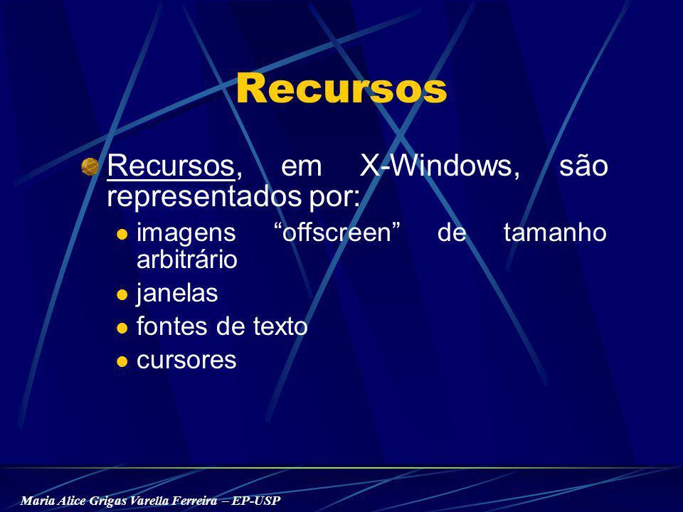 Maria Alice Grigas Varella Ferreira – EP-USP Recursos Recursos, em X-Windows, são representados por: imagens offscreen de tamanho arbitrário janelas fontes de texto cursores