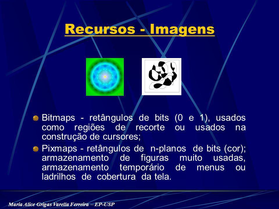 Maria Alice Grigas Varella Ferreira – EP-USP Recursos - Imagens Bitmaps - retângulos de bits (0 e 1), usados como regiões de recorte ou usados na construção de cursores; Pixmaps - retângulos de n-planos de bits (cor); armazenamento de figuras muito usadas, armazenamento temporário de menus ou ladrilhos de cobertura da tela.