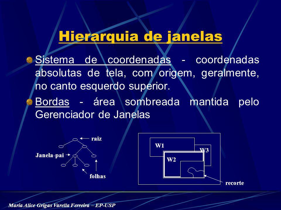 Maria Alice Grigas Varella Ferreira – EP-USP Hierarquia de janelas Sistema de coordenadas - coordenadas absolutas de tela, com origem, geralmente, no canto esquerdo superior.