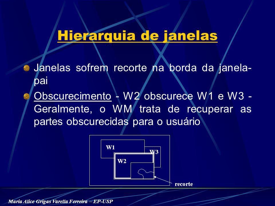 Maria Alice Grigas Varella Ferreira – EP-USP Hierarquia de janelas Janelas sofrem recorte na borda da janela- pai Obscurecimento - W2 obscurece W1 e W3 - Geralmente, o WM trata de recuperar as partes obscurecidas para o usuário W1 W2 W3 recorte